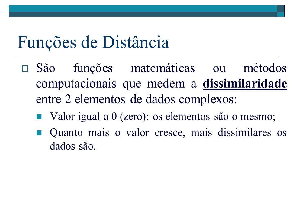 Funções de Distância São funções matemáticas ou métodos computacionais que medem a dissimilaridade entre 2 elementos de dados complexos: