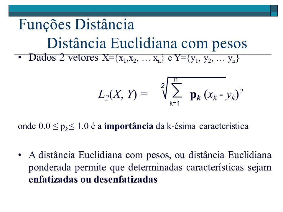 Funções Distância Distância Euclidiana com pesos