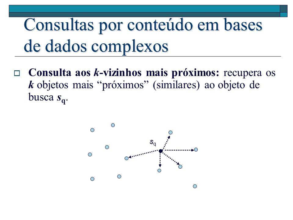 Consultas por conteúdo em bases de dados complexos