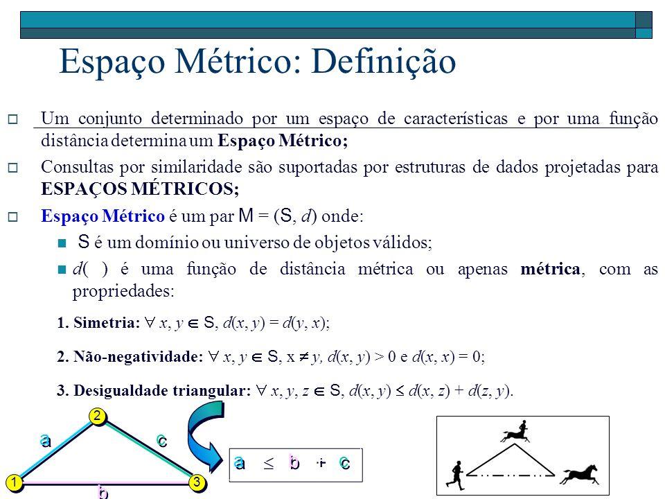 Espaço Métrico: Definição