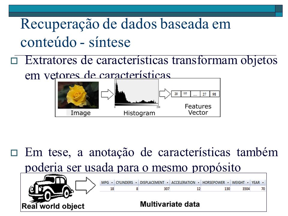 Recuperação de dados baseada em conteúdo - síntese