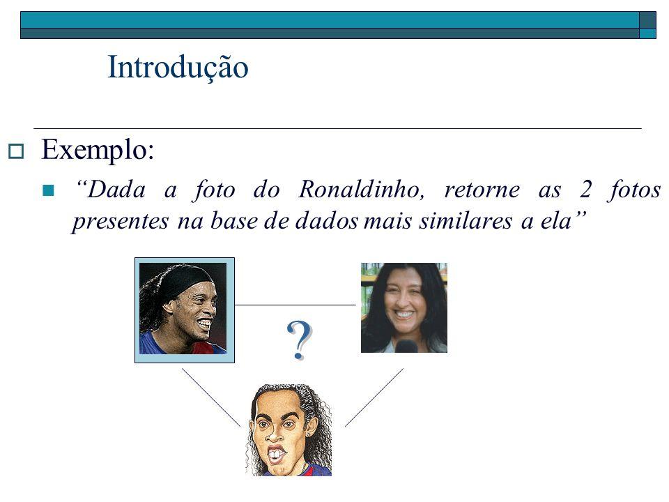 Introdução Exemplo: Dada a foto do Ronaldinho, retorne as 2 fotos presentes na base de dados mais similares a ela