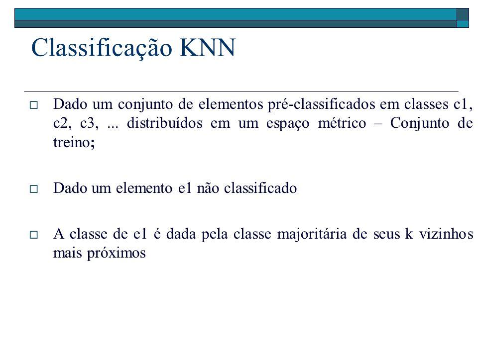 Classificação KNN Dado um conjunto de elementos pré-classificados em classes c1, c2, c3, ... distribuídos em um espaço métrico – Conjunto de treino;