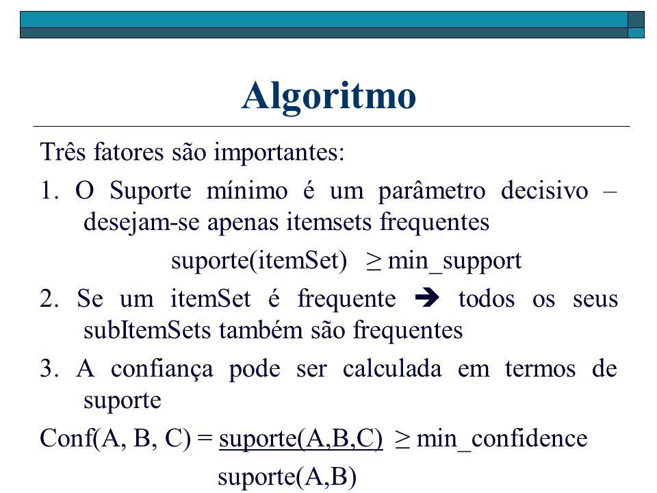 Algoritmo Três fatores são importantes:
