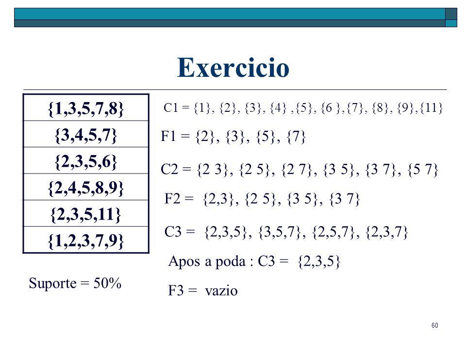Exercicio {1,3,5,7,8} {3,4,5,7} {2,3,5,6} {2,4,5,8,9} {2,3,5,11} {1,2,3,7,9} C1 = {1}, {2}, {3}, {4} ,{5}, {6 },{7}, {8}, {9},{11}