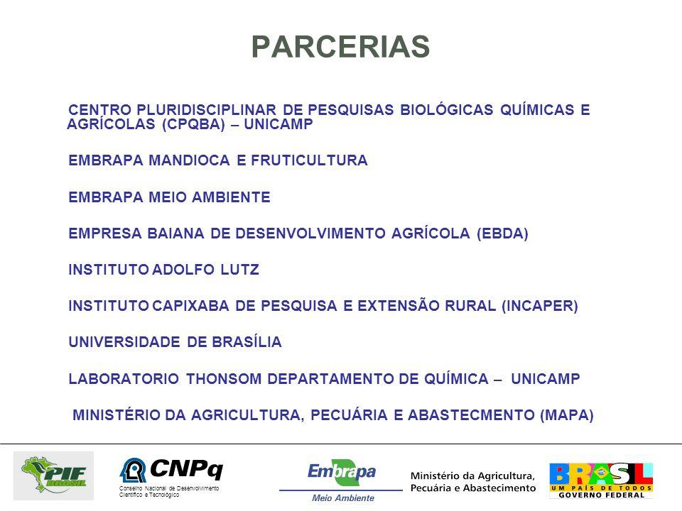 PARCERIAS CENTRO PLURIDISCIPLINAR DE PESQUISAS BIOLÓGICAS QUÍMICAS E AGRÍCOLAS (CPQBA) – UNICAMP. EMBRAPA MANDIOCA E FRUTICULTURA.