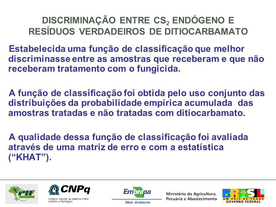 DISCRIMINAÇÃO ENTRE CS2 ENDÓGENO E RESÍDUOS VERDADEIROS DE DITIOCARBAMATO