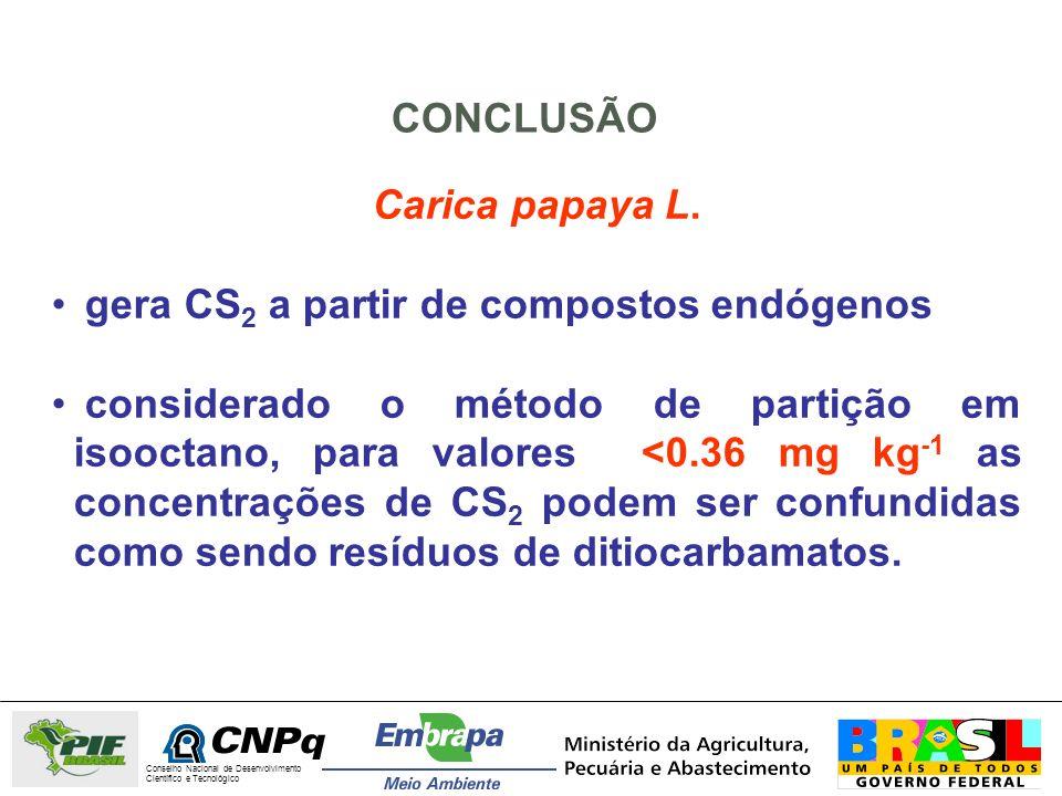 gera CS2 a partir de compostos endógenos