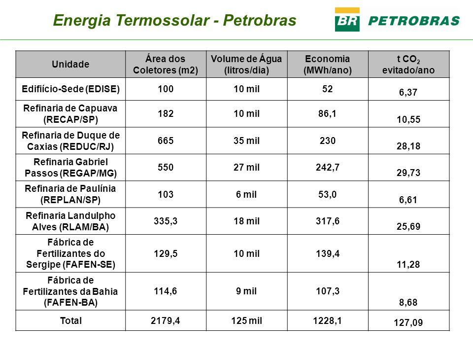 Energia Termossolar - Petrobras