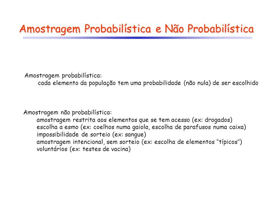 Amostragem Probabilística e Não Probabilística