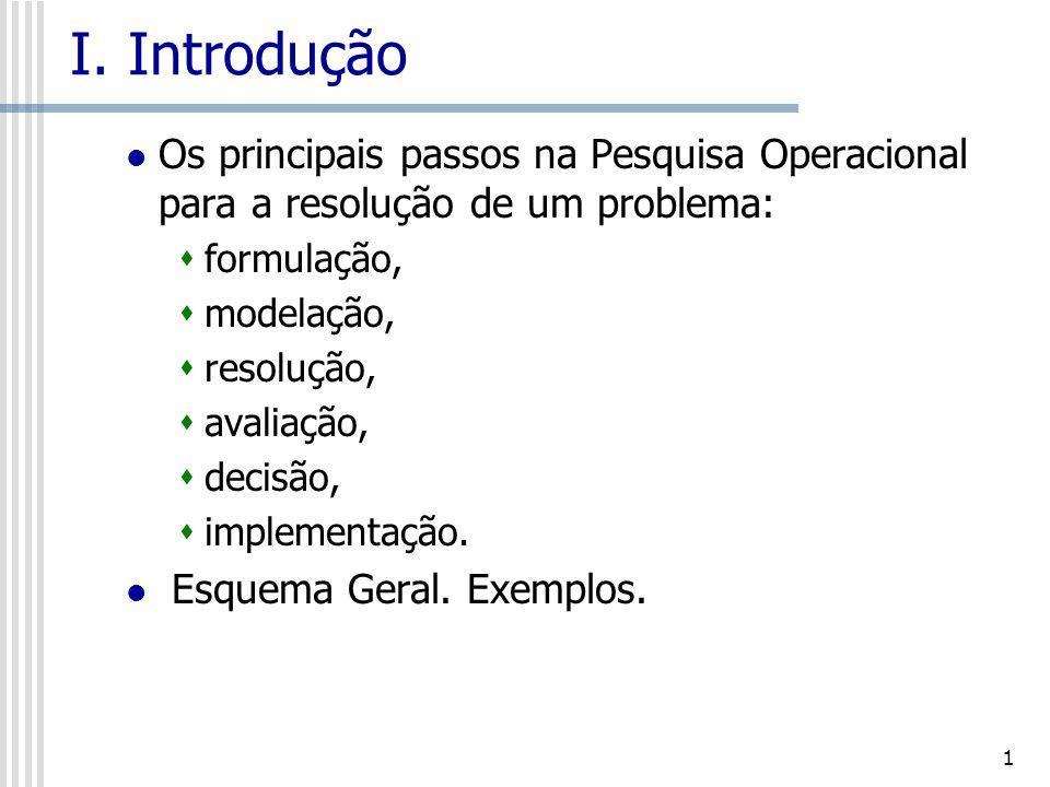 I. Introdução Os principais passos na Pesquisa Operacional para a resolução de um problema: formulação,