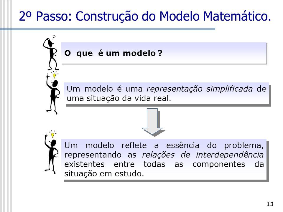 2º Passo: Construção do Modelo Matemático.