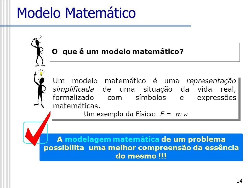 Modelo Matemático O que é um modelo matemático