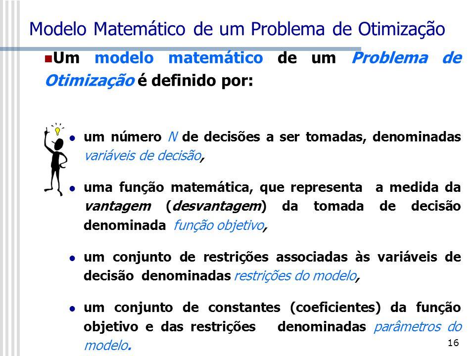 Modelo Matemático de um Problema de Otimização