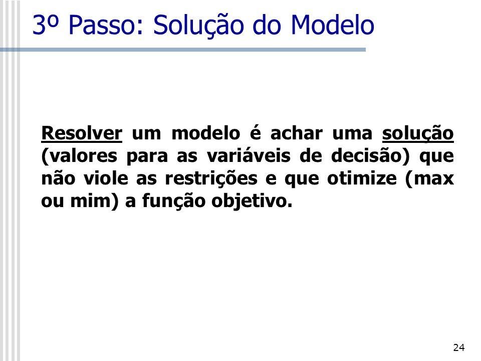 3º Passo: Solução do Modelo