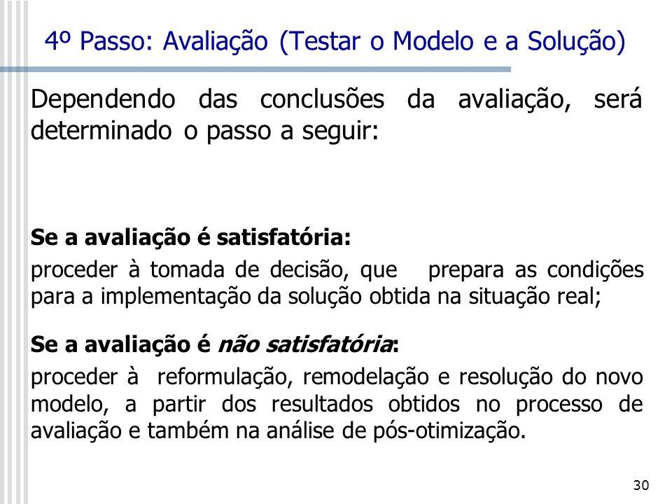 4º Passo: Avaliação (Testar o Modelo e a Solução)