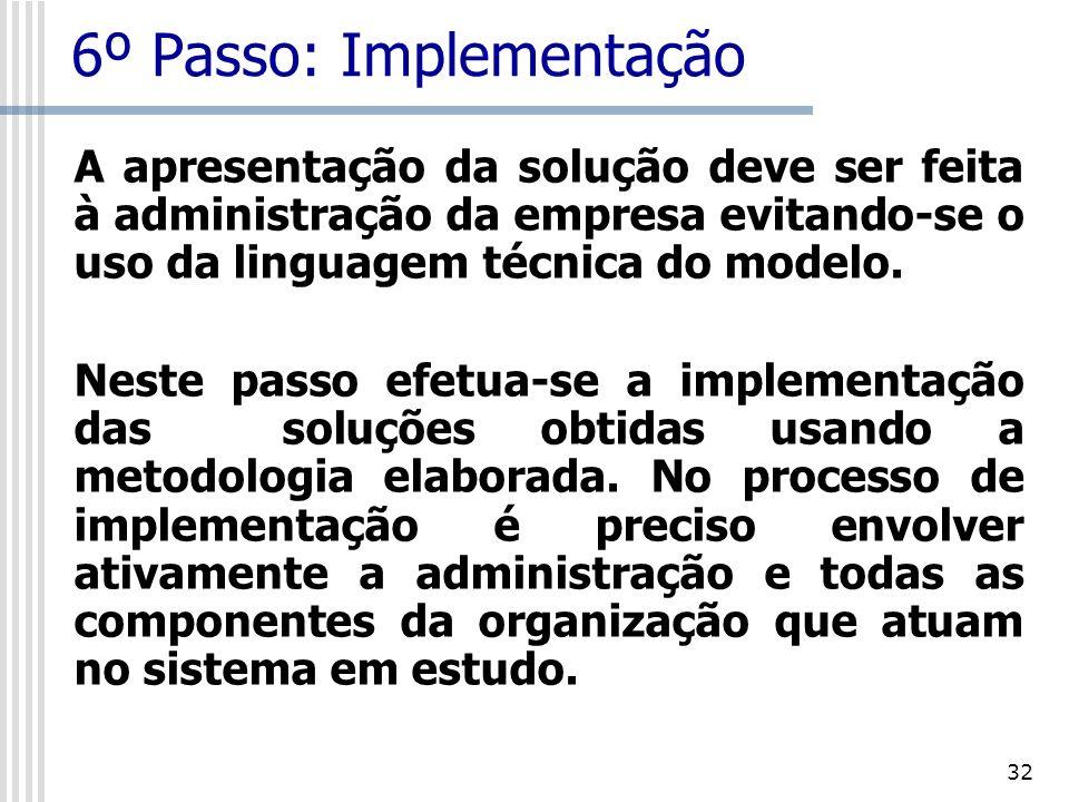 6º Passo: Implementação