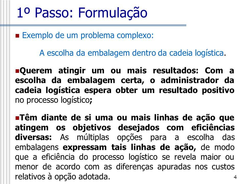 1º Passo: Formulação Exemplo de um problema complexo: