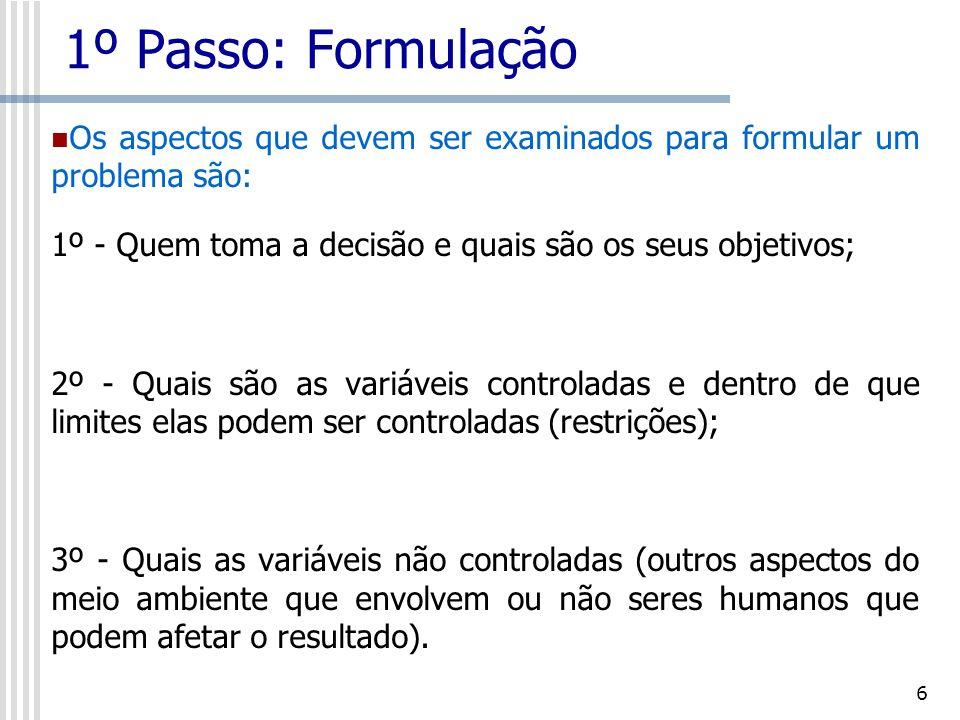 1º Passo: Formulação Os aspectos que devem ser examinados para formular um problema são: 1º - Quem toma a decisão e quais são os seus objetivos;