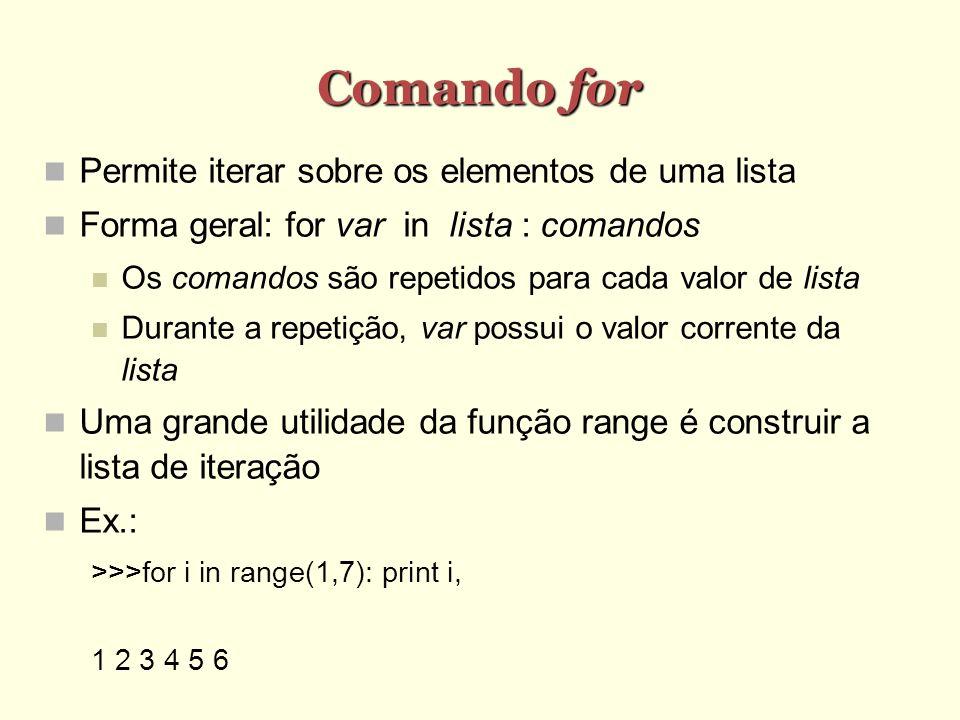 Comando for Permite iterar sobre os elementos de uma lista