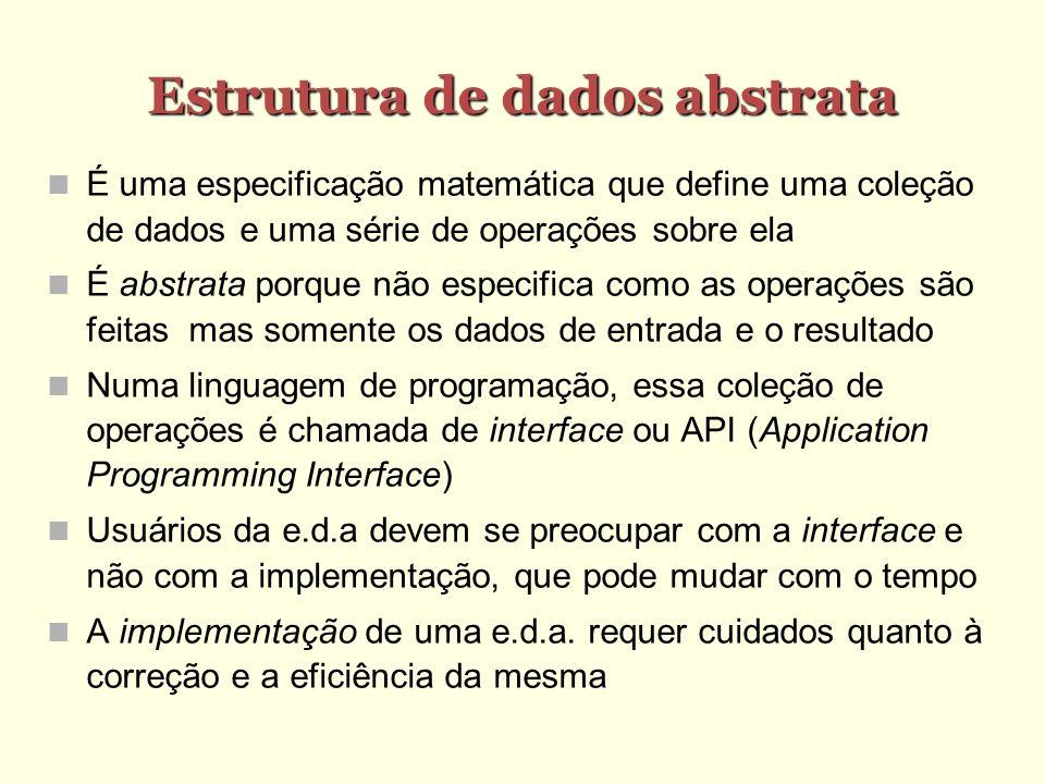 Estrutura de dados abstrata