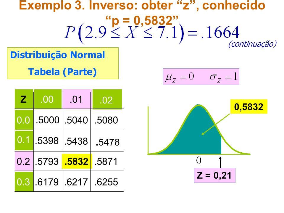 Exemplo 3. Inverso: obter z , conhecido p = 0,5832