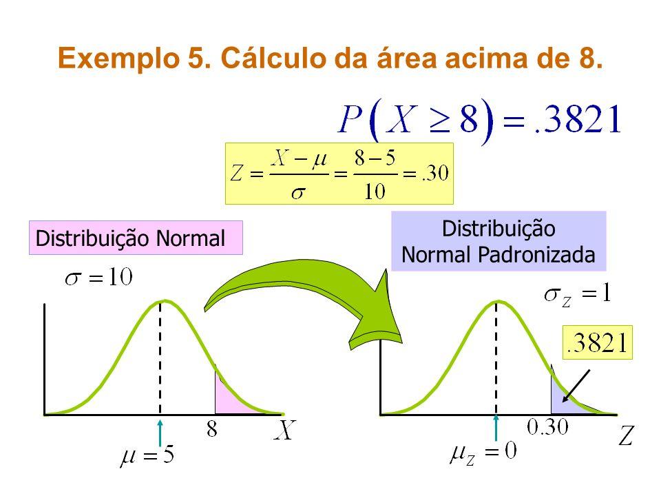Exemplo 5. Cálculo da área acima de 8.