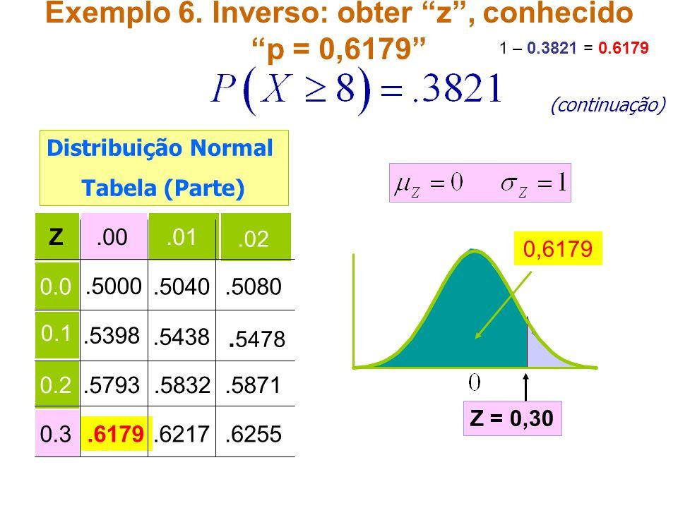 Exemplo 6. Inverso: obter z , conhecido p = 0,6179