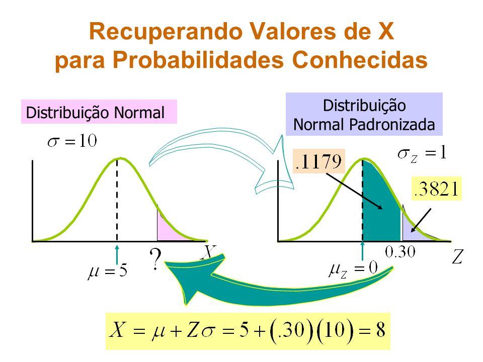 Recuperando Valores de X para Probabilidades Conhecidas