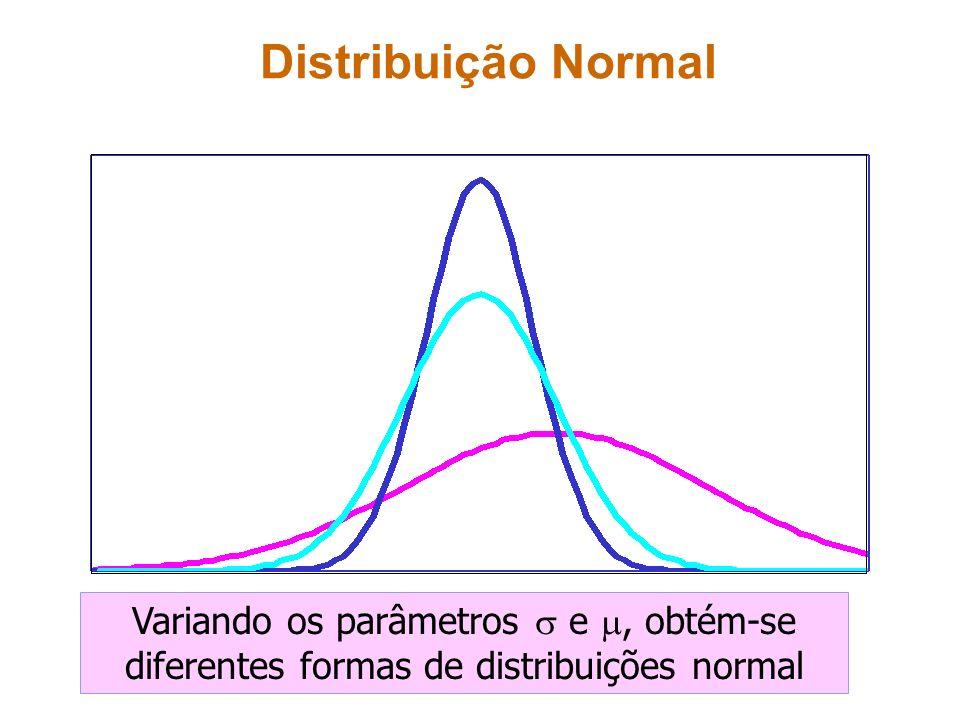 Distribuição NormalVariando os parâmetros  e , obtém-se diferentes formas de distribuições normal.