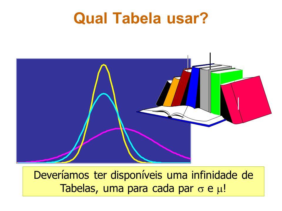 Qual Tabela usar Deveríamos ter disponíveis uma infinidade de Tabelas, uma para cada par  e !