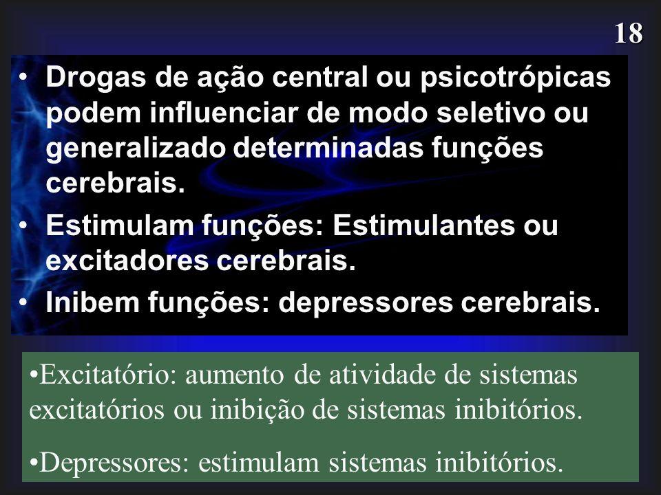 Drogas de ação central ou psicotrópicas podem influenciar de modo seletivo ou generalizado determinadas funções cerebrais.