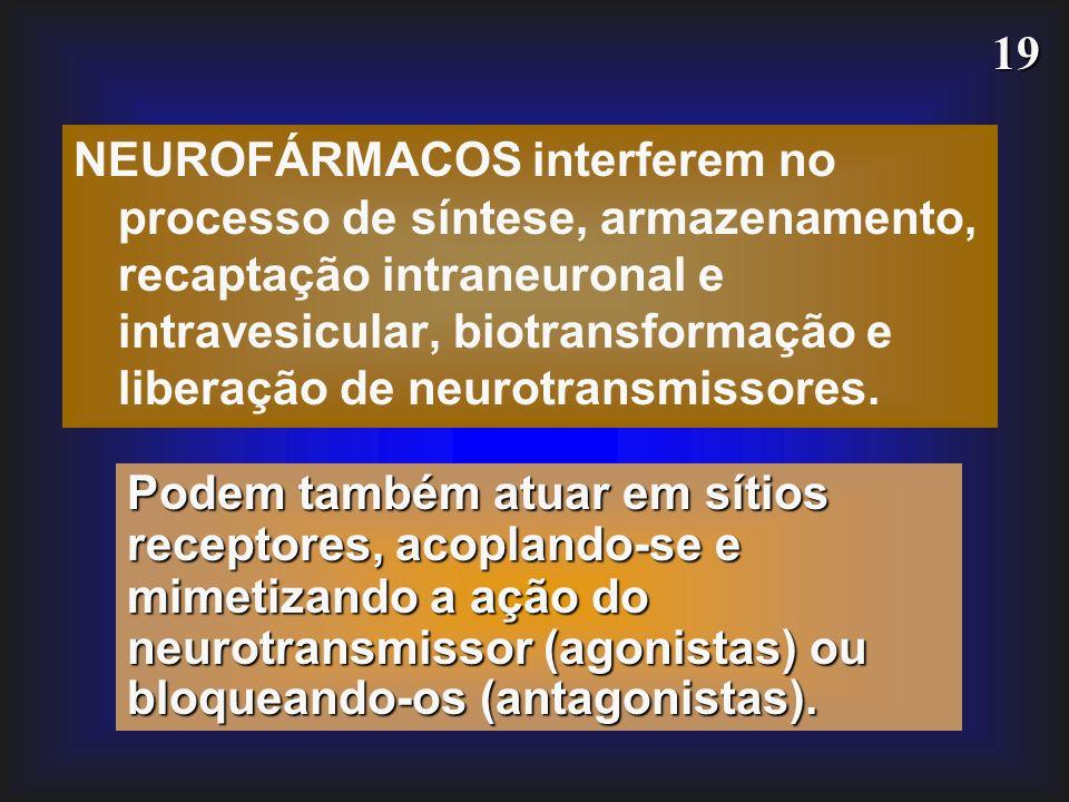 NEUROFÁRMACOS interferem no processo de síntese, armazenamento, recaptação intraneuronal e intravesicular, biotransformação e liberação de neurotransmissores.