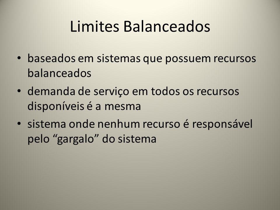 Limites Balanceados baseados em sistemas que possuem recursos balanceados. demanda de serviço em todos os recursos disponíveis é a mesma.