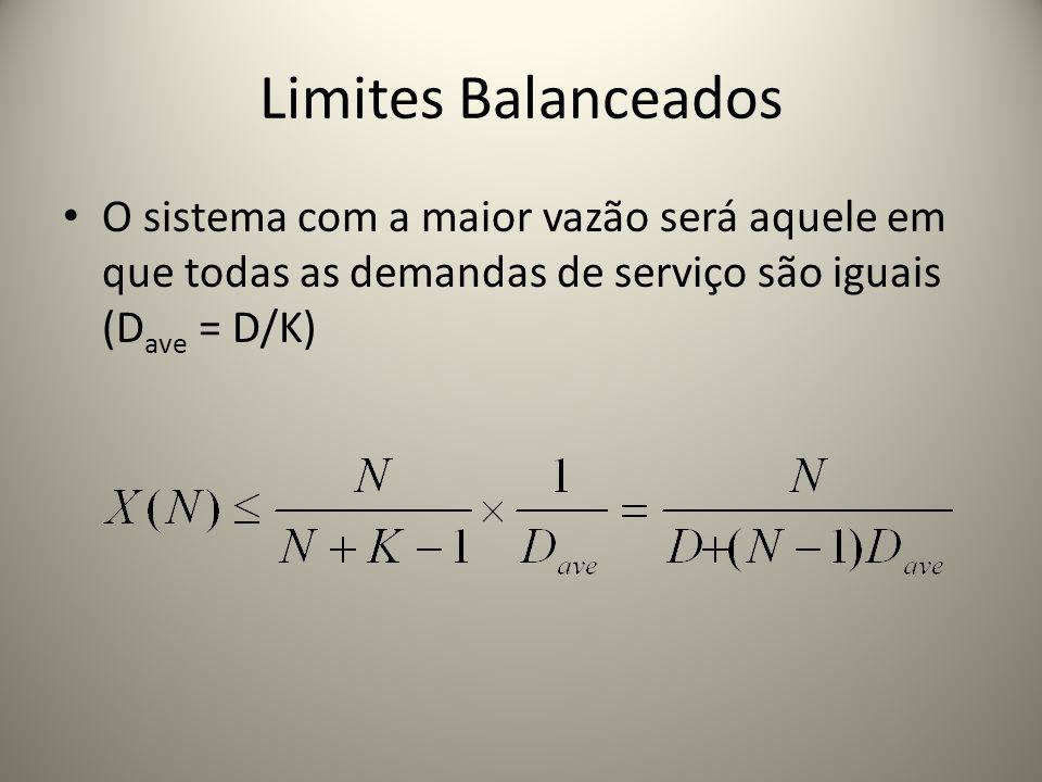 Limites Balanceados O sistema com a maior vazão será aquele em que todas as demandas de serviço são iguais (Dave = D/K)
