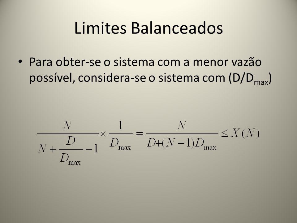 Limites Balanceados Para obter-se o sistema com a menor vazão possível, considera-se o sistema com (D/Dmax)