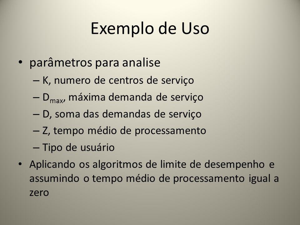 Exemplo de Uso parâmetros para analise K, numero de centros de serviço