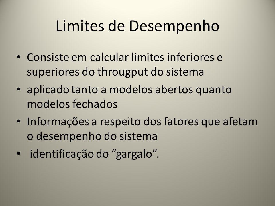 Limites de Desempenho Consiste em calcular limites inferiores e superiores do througput do sistema.