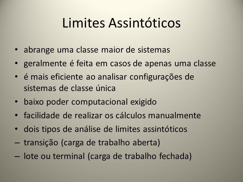 Limites Assintóticos abrange uma classe maior de sistemas