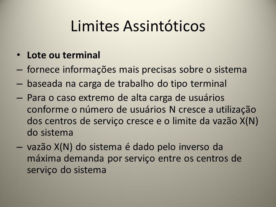 Limites Assintóticos Lote ou terminal