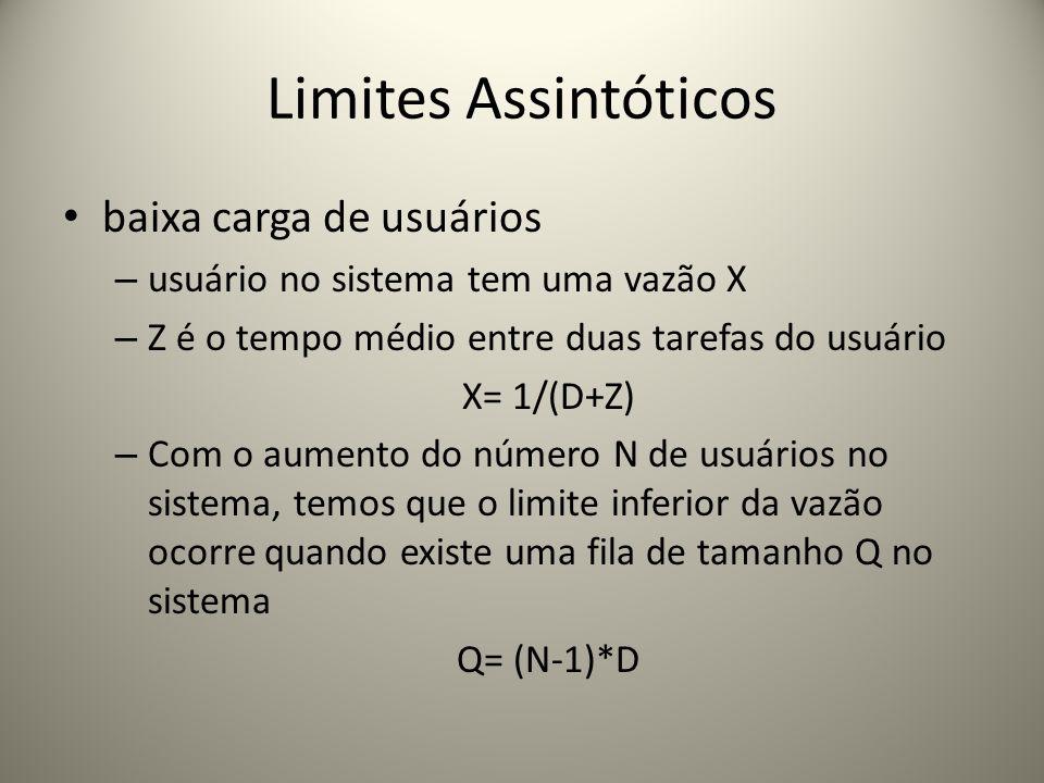 Limites Assintóticos baixa carga de usuários