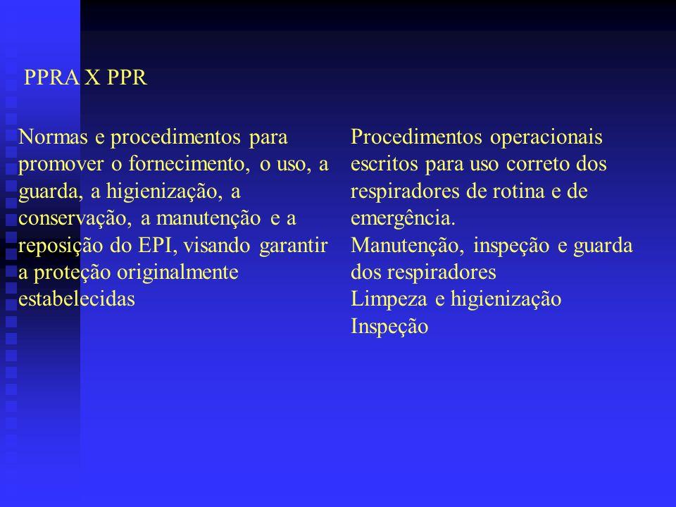 PPRA X PPR