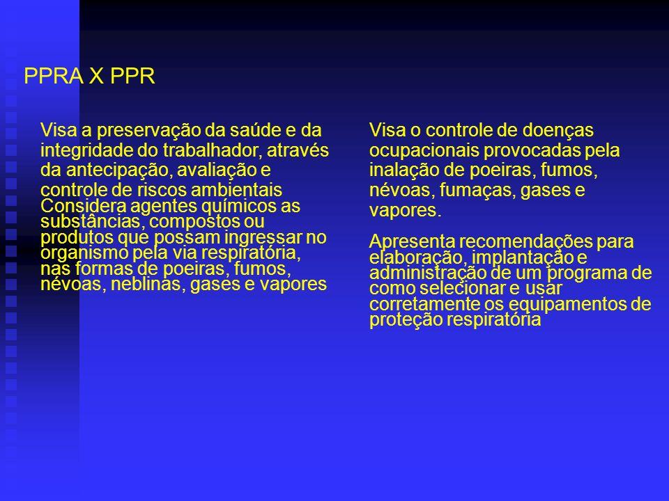 PPRA X PPR Visa a preservação da saúde e da integridade do trabalhador, através da antecipação, avaliação e controle de riscos ambientais.