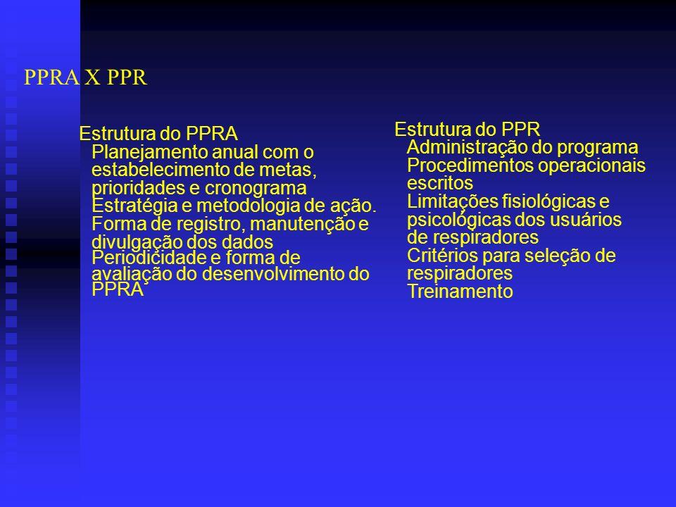 PPRA X PPR Estrutura do PPRA