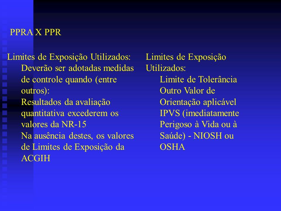 PPRA X PPR Limites de Exposição Utilizados: Deverão ser adotadas medidas de controle quando (entre outros):