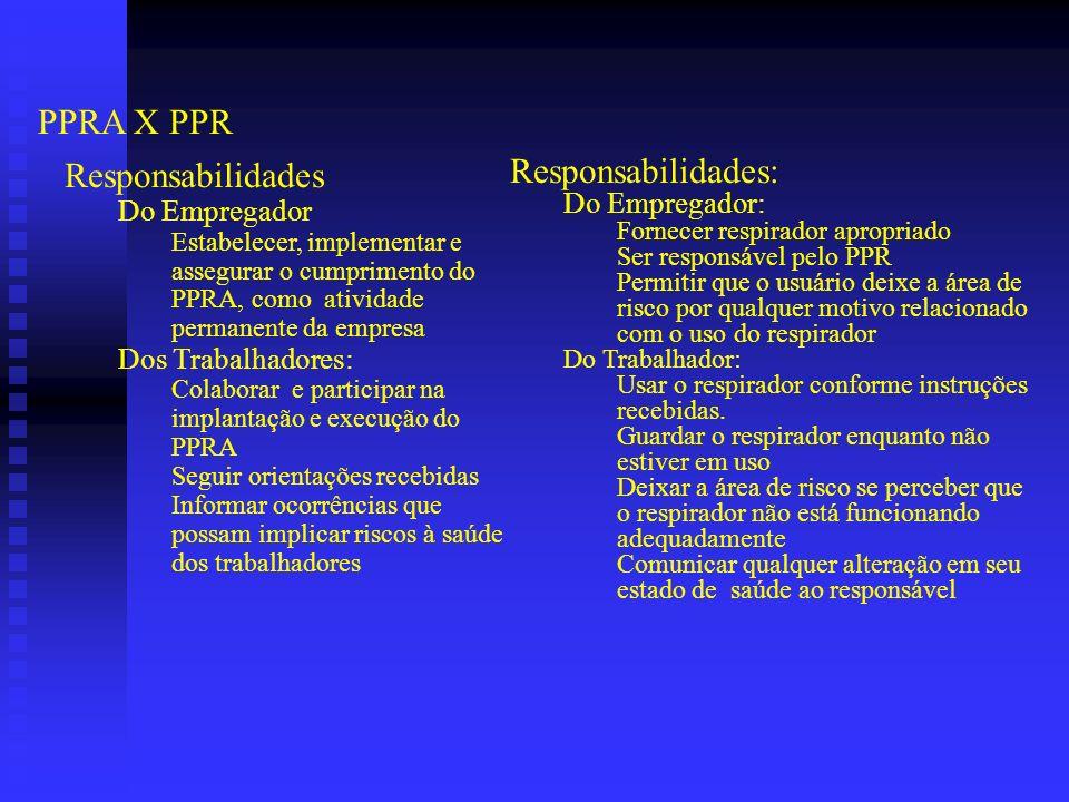 PPRA X PPR Responsabilidades Responsabilidades: Do Empregador