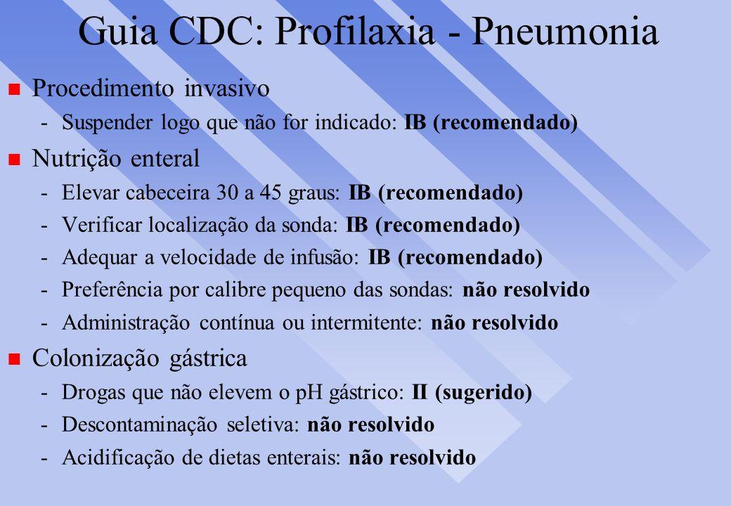 Guia CDC: Profilaxia - Pneumonia
