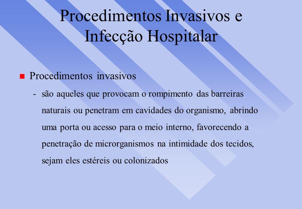 Procedimentos Invasivos e Infecção Hospitalar