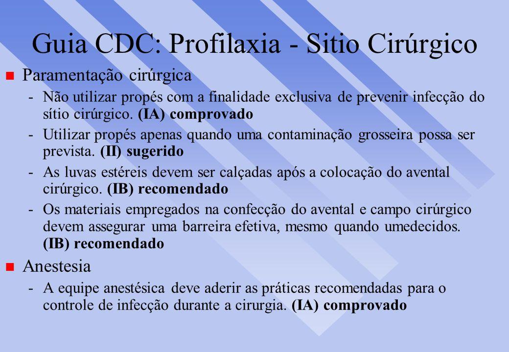 Guia CDC: Profilaxia - Sitio Cirúrgico
