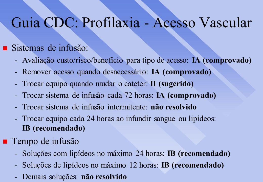 Guia CDC: Profilaxia - Acesso Vascular
